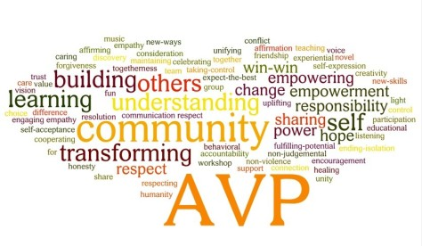 Alternatives to violence project manual